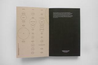 MAXXI-Inventario-Pier-Luigi-Nervi-03-Cover-Infographic