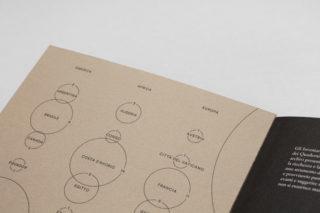 MAXXI-Inventario-Pier-Luigi-Nervi-04-Cover-Infographic-Detail