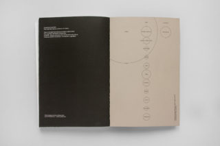 MAXXI-Inventario-Pier-Luigi-Nervi-34-Back-cover-Infographic