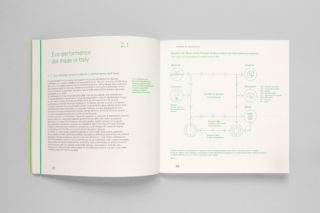 GreenItaly.-IQdS-13-Annual-report-Infographic-Icon