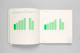 GreenItaly.-IQdS-16-Annual-report-Infographic-Graph